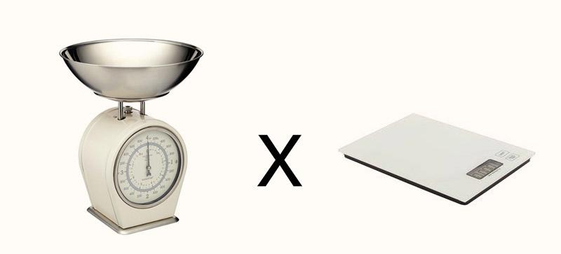 balança digital - balança retro